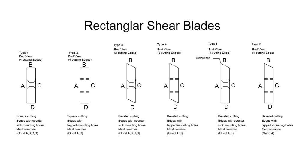 Rectangular Shear Blade